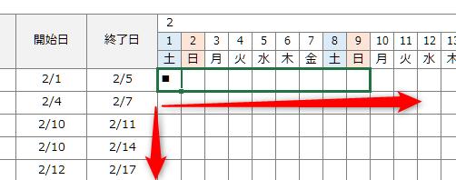 関数でガントチャートをつくる 数式のコピー