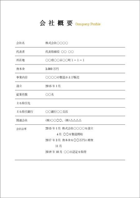 pdf 編集 ワード 無料