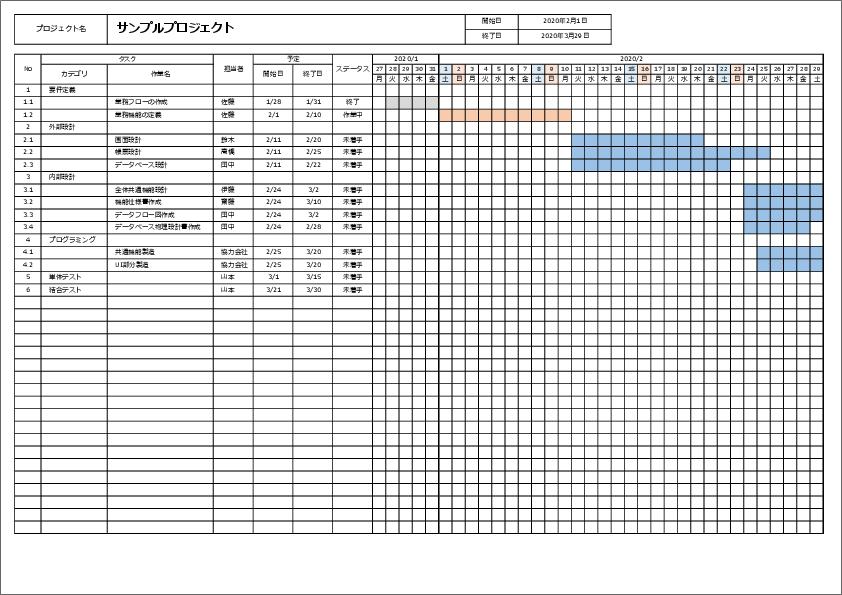 ガントチャートのエクセルテンプレート | 日単位 シンプルタイプ