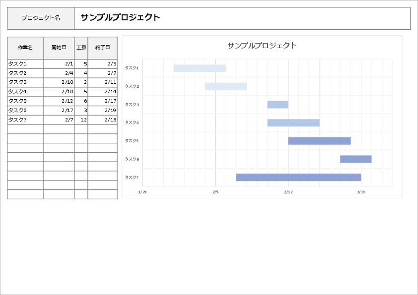 エクセル ガントチャートテンプレート | グラフ機能で作成