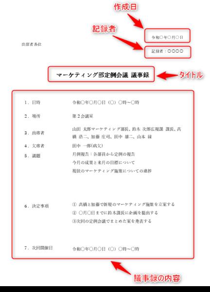 議事録の例文サンプル