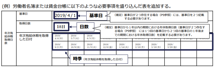 【H31/4義務化対応】有給休暇管理表のエクセルテンプレート | 無料ダウンロード自動計算あり