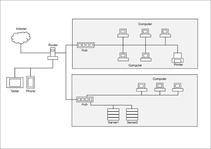 簡易的なPPTネットワーク図サンプル例