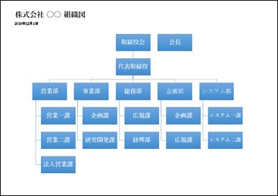 組織図テンプレート エクセル横02