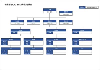 システム開発の体制図3