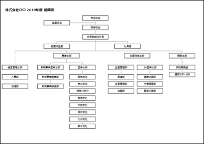 組織図テンプレート エクセル横08