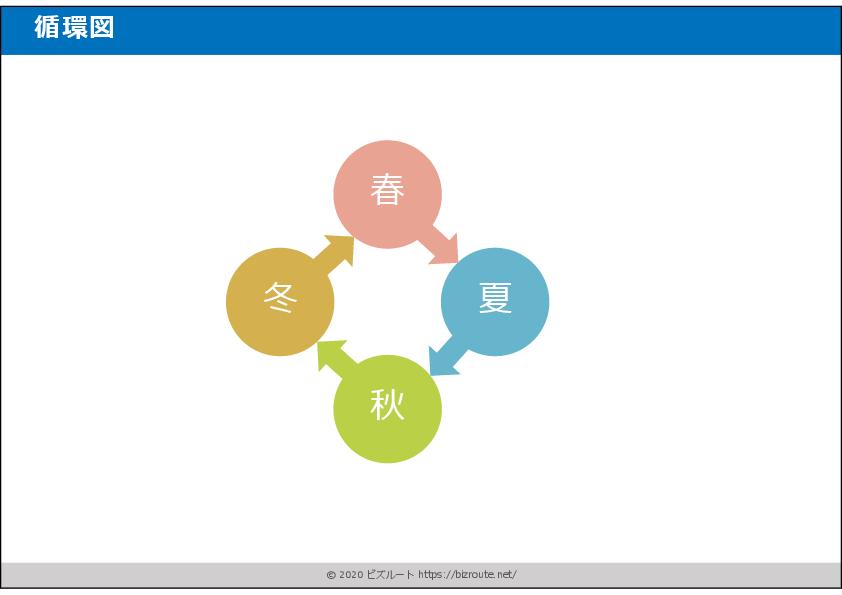 パワーポイント循環図ビジネス素材テンプレート03