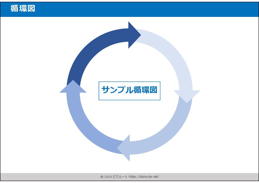 パワーポイント循環図ビジネス素材テンプレート04