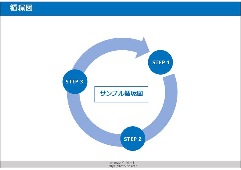 パワーポイント循環図ビジネス素材テンプレート05