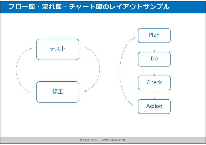 フロー図・流れ図・チャート図のレイアウト03