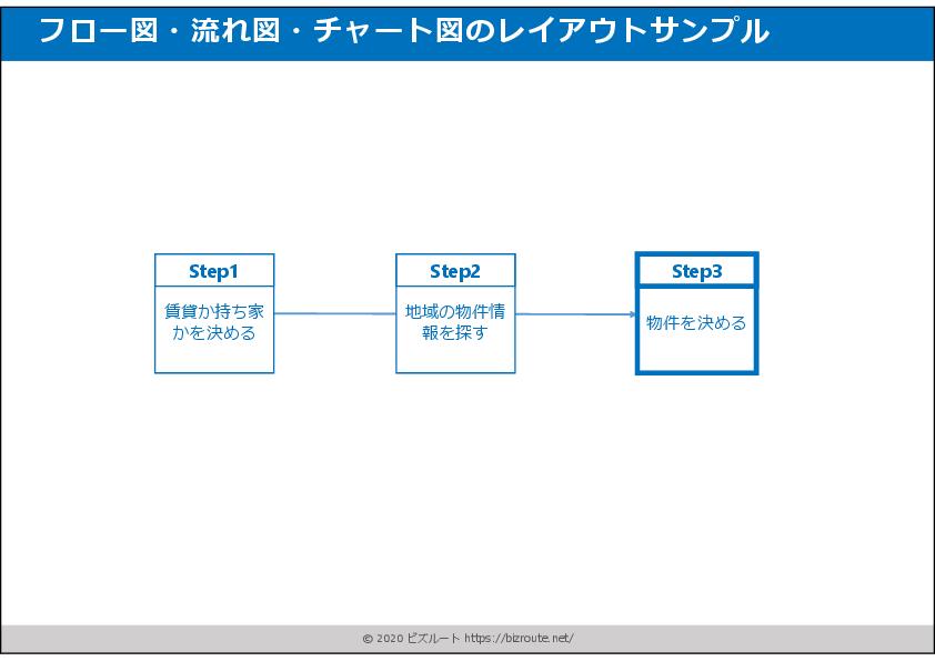 フロー図・流れ図・チャート図のレイアウト07
