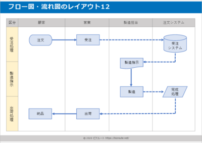 フロー図・流れ図のpptテンプレート12