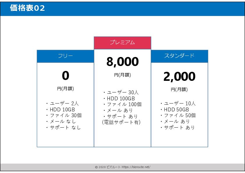 料金プランのサンプルレイアウト02