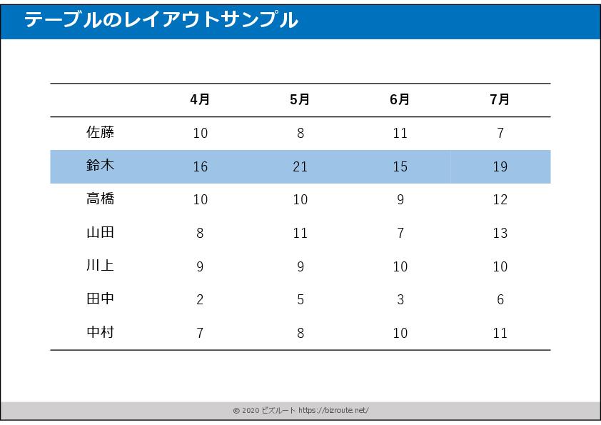 表・テーブルのレイアウト01