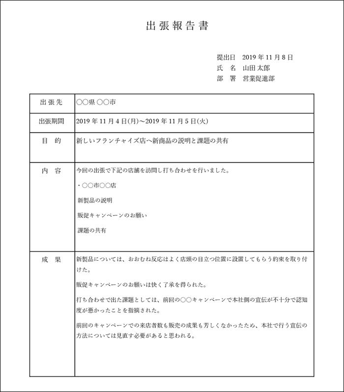 出張報告書の例文1